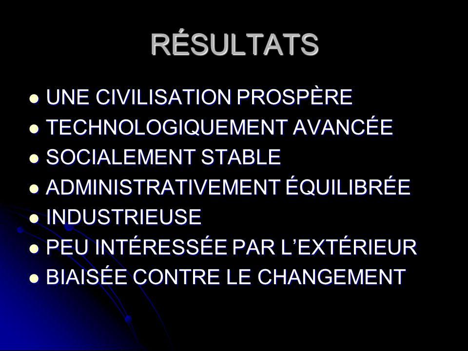 RÉSULTATS UNE CIVILISATION PROSPÈRE UNE CIVILISATION PROSPÈRE TECHNOLOGIQUEMENT AVANCÉE TECHNOLOGIQUEMENT AVANCÉE SOCIALEMENT STABLE SOCIALEMENT STABL