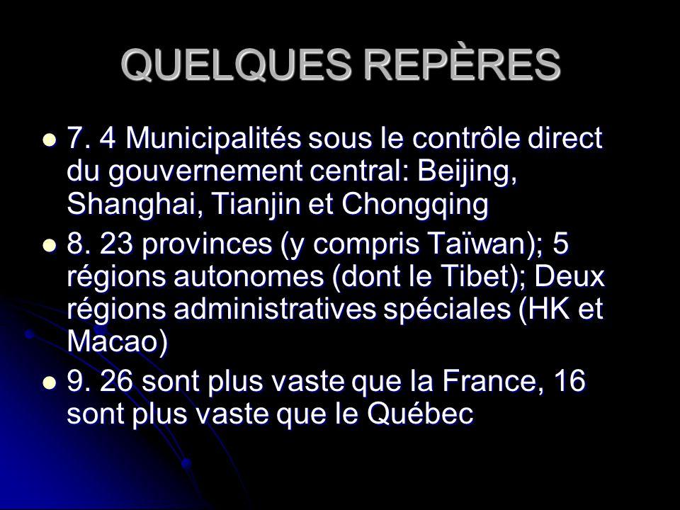 QUELQUES REPÈRES 7. 4 Municipalités sous le contrôle direct du gouvernement central: Beijing, Shanghai, Tianjin et Chongqing 7. 4 Municipalités sous l