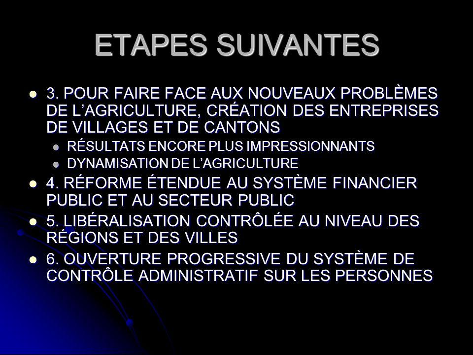 ETAPES SUIVANTES 3. POUR FAIRE FACE AUX NOUVEAUX PROBLÈMES DE LAGRICULTURE, CRÉATION DES ENTREPRISES DE VILLAGES ET DE CANTONS 3. POUR FAIRE FACE AUX