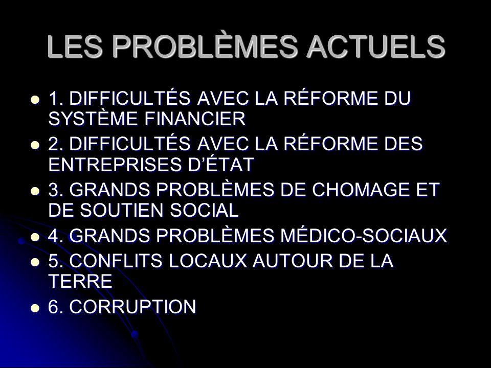 LES PROBLÈMES ACTUELS 1. DIFFICULTÉS AVEC LA RÉFORME DU SYSTÈME FINANCIER 1. DIFFICULTÉS AVEC LA RÉFORME DU SYSTÈME FINANCIER 2. DIFFICULTÉS AVEC LA R
