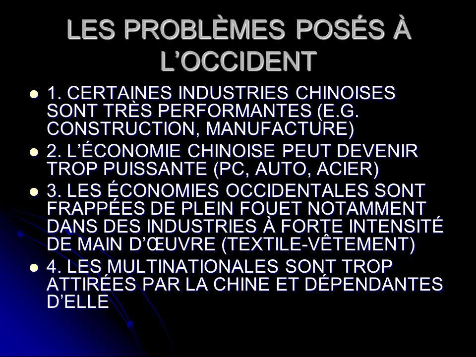 LES PROBLÈMES POSÉS À LOCCIDENT 1. CERTAINES INDUSTRIES CHINOISES SONT TRÈS PERFORMANTES (E.G. CONSTRUCTION, MANUFACTURE) 1. CERTAINES INDUSTRIES CHIN