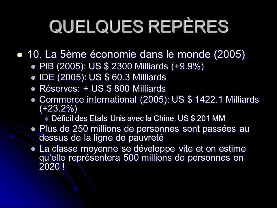 QUELQUES REPÈRES 10. La 5ème économie dans le monde (2005) 10. La 5ème économie dans le monde (2005) PIB (2005): US $ 2300 Milliards (+9.9%) PIB (2005