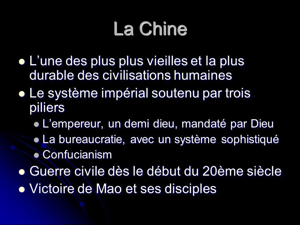 La Chine Lune des plus plus vieilles et la plus durable des civilisations humaines Lune des plus plus vieilles et la plus durable des civilisations hu