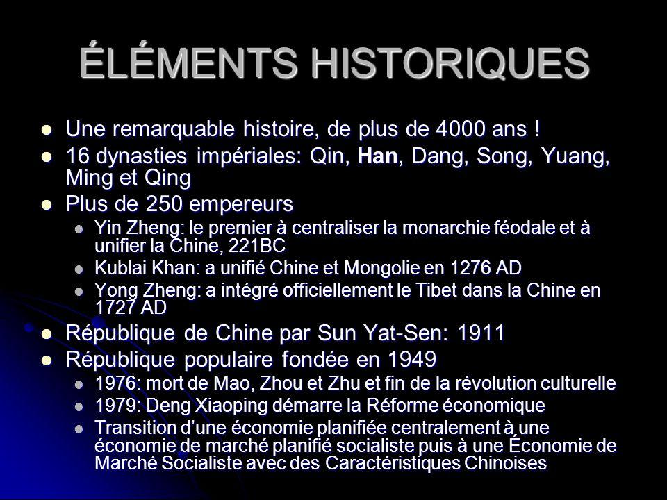 ÉLÉMENTS SOCIO- HISTORIQUES Caractères chinois pictographiques et hiéroglyphiques Caractères chinois pictographiques et hiéroglyphiques Philosophie surtout confucéenne Philosophie surtout confucéenne Taoïsme, Bouddhisme, Islam et Chrétienté Taoïsme, Bouddhisme, Islam et Chrétienté 54 langages différents (28 écrits et plus de 2000 dialectes locaux) 54 langages différents (28 écrits et plus de 2000 dialectes locaux) Qing (1644-1911): trois langues officielles (Mandchou, Mandarin et Mongolien) Qing (1644-1911): trois langues officielles (Mandchou, Mandarin et Mongolien) Coréen, Mongolien, Arabe et Tibétain sont des langues officielles dans certaines provinces ou régions Coréen, Mongolien, Arabe et Tibétain sont des langues officielles dans certaines provinces ou régions Société hiérarchisée et importance des valeurs et normes familiales Société hiérarchisée et importance des valeurs et normes familiales Importance du Guanxi et des rapports interpersonnels Importance du Guanxi et des rapports interpersonnels