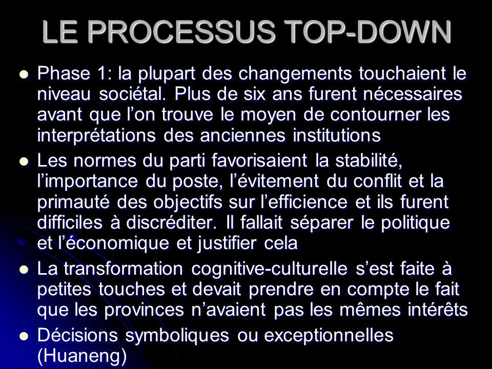 LE PROCESSUS TOP-DOWN Phase 1: la plupart des changements touchaient le niveau sociétal. Plus de six ans furent nécessaires avant que lon trouve le mo