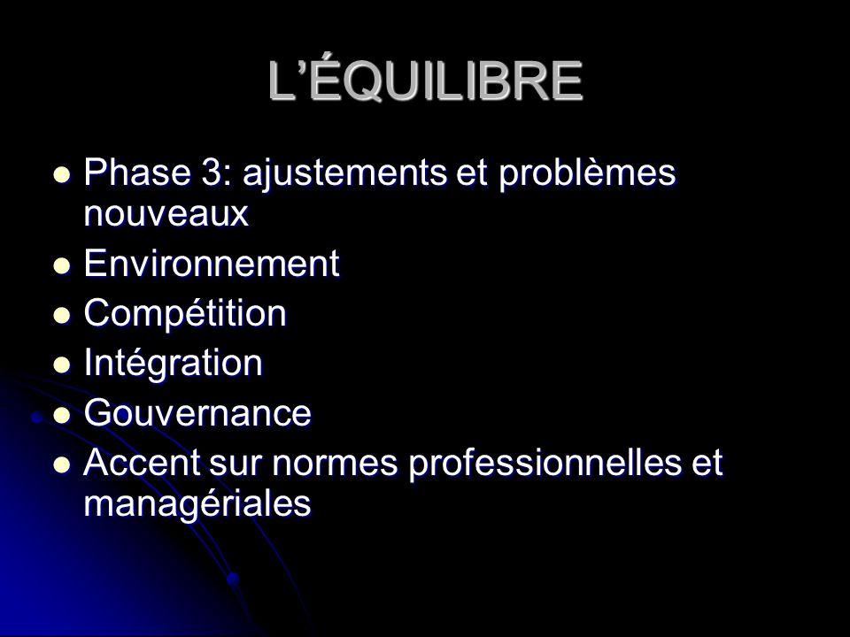 LÉQUILIBRE Phase 3: ajustements et problèmes nouveaux Phase 3: ajustements et problèmes nouveaux Environnement Environnement Compétition Compétition I