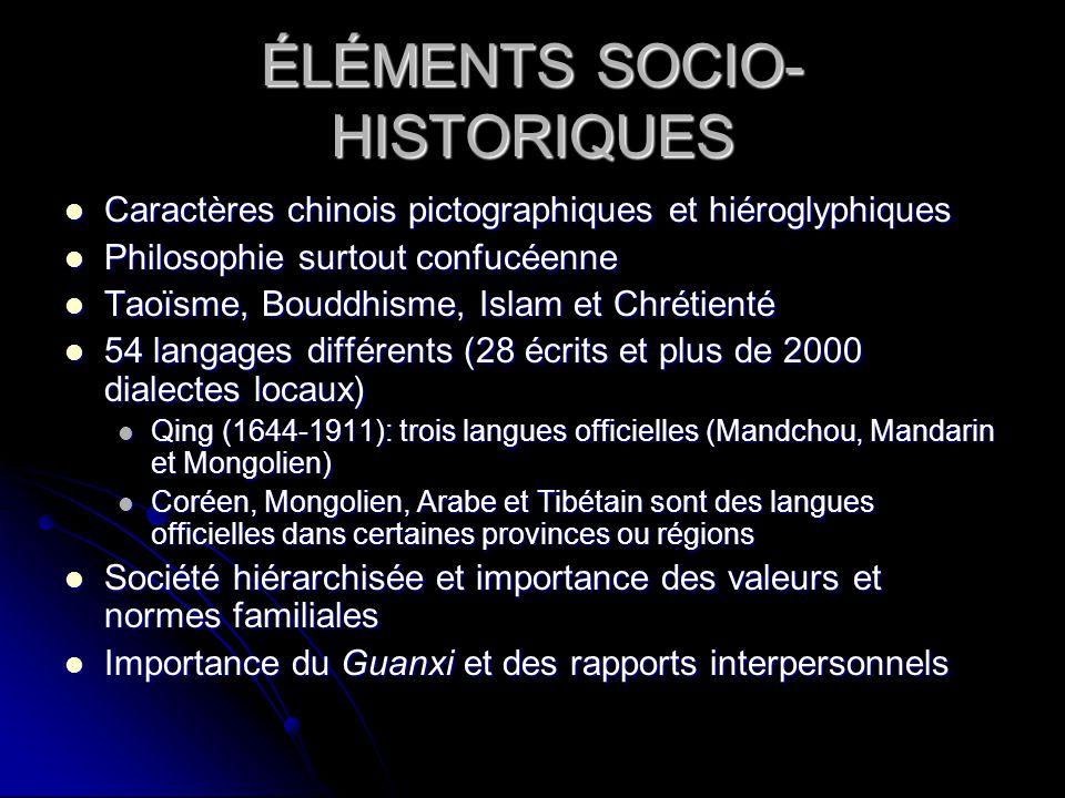 ÉLÉMENTS SOCIO- HISTORIQUES Caractères chinois pictographiques et hiéroglyphiques Caractères chinois pictographiques et hiéroglyphiques Philosophie su