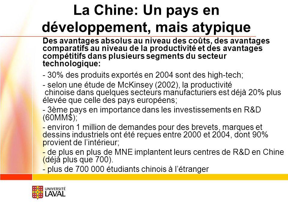 La Chine: Un pays en développement, mais atypique Des avantages absolus au niveau des coûts, des avantages comparatifs au niveau de la productivité et
