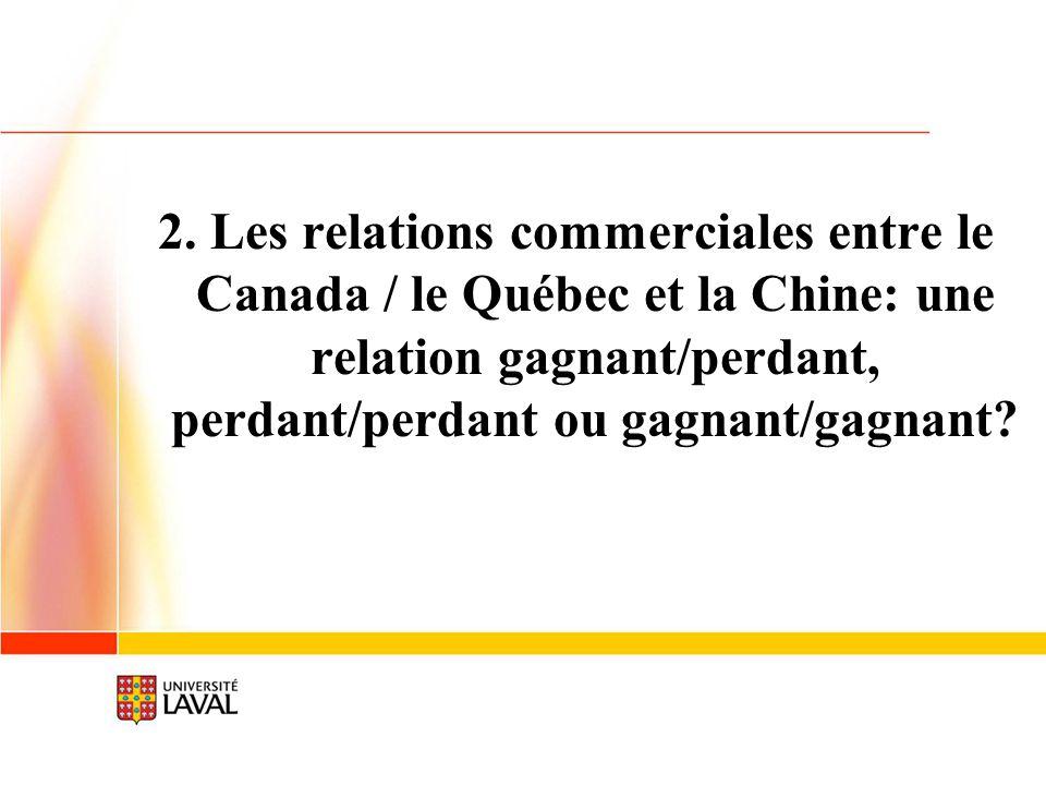 2. Les relations commerciales entre le Canada / le Québec et la Chine: une relation gagnant/perdant, perdant/perdant ou gagnant/gagnant?