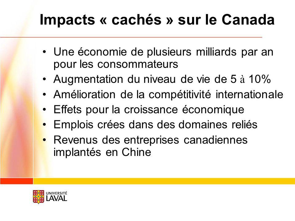 Impacts « cachés » sur le Canada Une économie de plusieurs milliards par an pour les consommateurs Augmentation du niveau de vie de 5 à 10% Améliorati