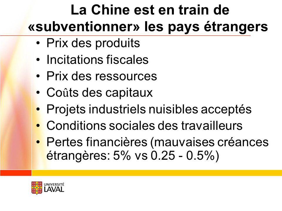 La Chine est en train de «subventionner» les pays étrangers Prix des produits Incitations fiscales Prix des ressources Co û ts des capitaux Projets in