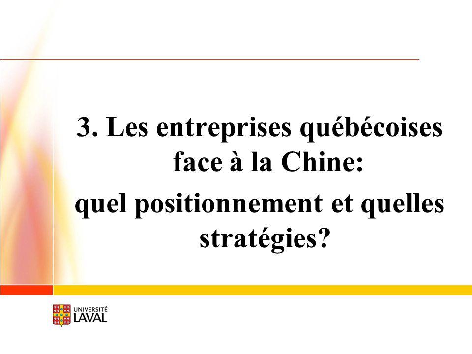 3. Les entreprises québécoises face à la Chine: quel positionnement et quelles stratégies?