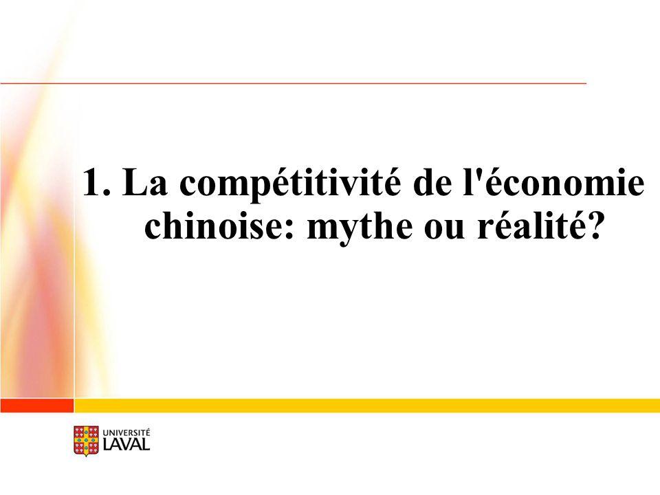 1. La compétitivité de l'économie chinoise: mythe ou réalité?