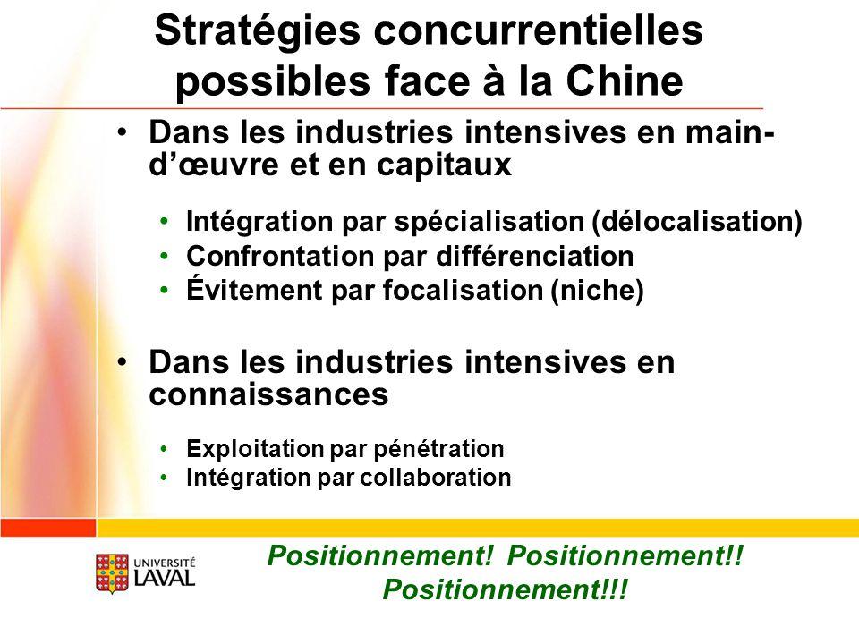 Stratégies concurrentielles possibles face à la Chine Dans les industries intensives en main- dœuvre et en capitaux Intégration par spécialisation (dé