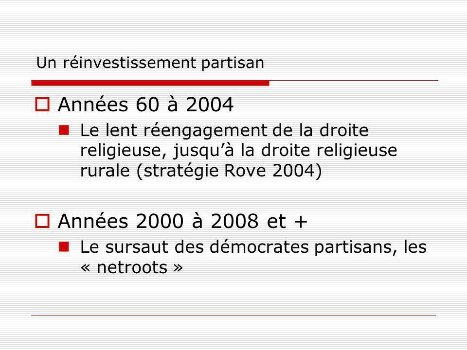 Un réinvestissement partisan Années 60 à 2004 Le lent réengagement de la droite religieuse, jusquà la droite religieuse rurale (stratégie Rove 2004) Années 2000 à 2008 et + Le sursaut des démocrates partisans, les « netroots »