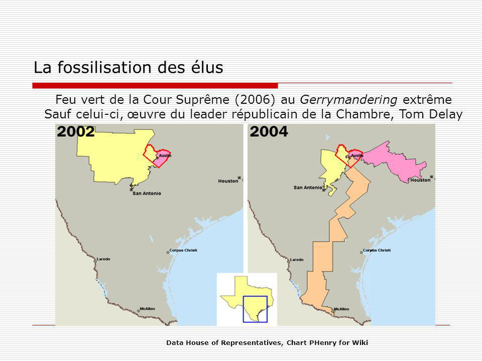 Data House of Representatives, Chart PHenry for Wiki La fossilisation des élus Feu vert de la Cour Suprême (2006) au Gerrymandering extrême Sauf celui-ci, œuvre du leader républicain de la Chambre, Tom Delay