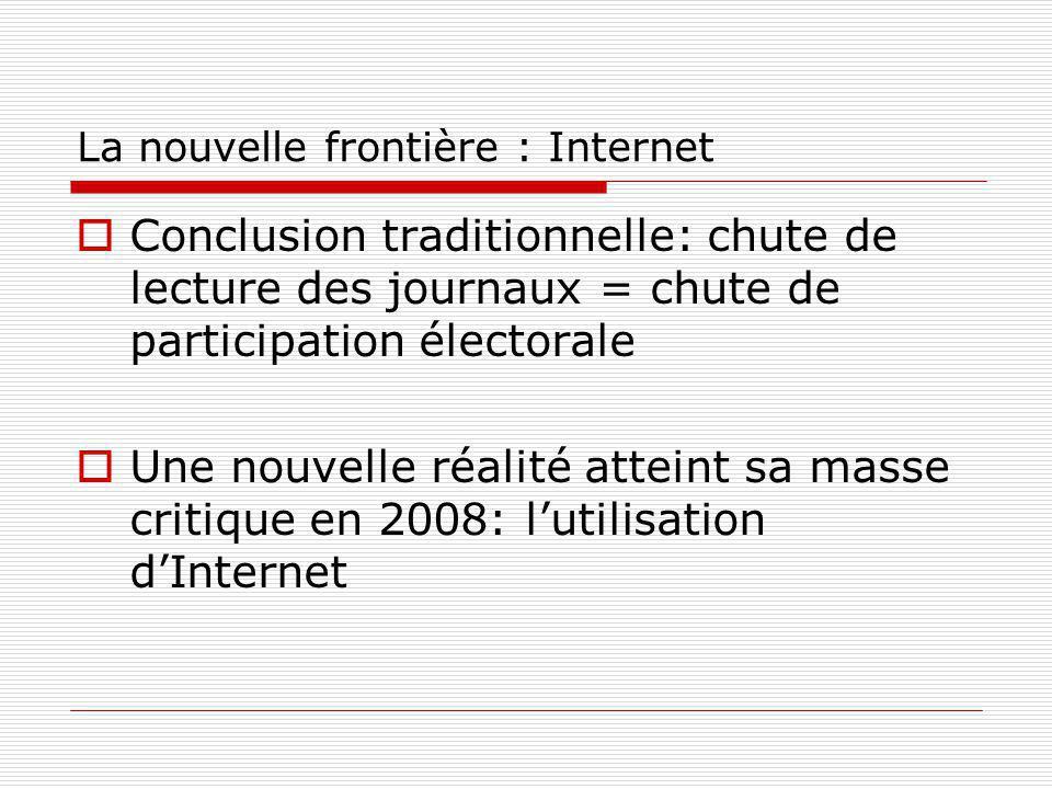 La nouvelle frontière : Internet Conclusion traditionnelle: chute de lecture des journaux = chute de participation électorale Une nouvelle réalité atteint sa masse critique en 2008: lutilisation dInternet