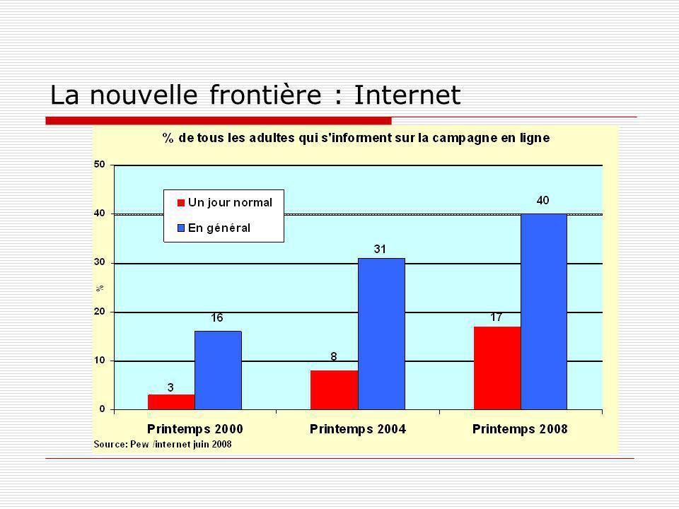 La nouvelle frontière : Internet