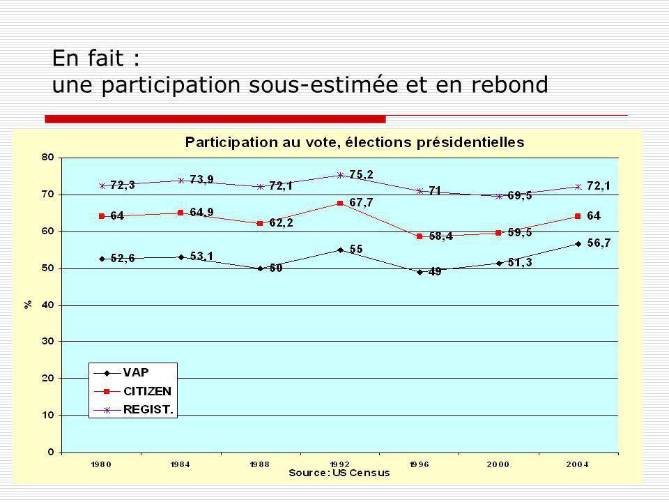 Un écart croissant entre: adultes et citoyens adultes Source: McDonald, Pupkin, 2001