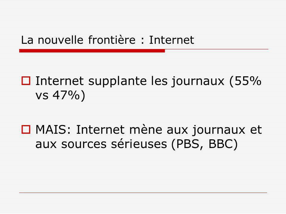 La nouvelle frontière : Internet Internet supplante les journaux (55% vs 47%) MAIS: Internet mène aux journaux et aux sources sérieuses (PBS, BBC)