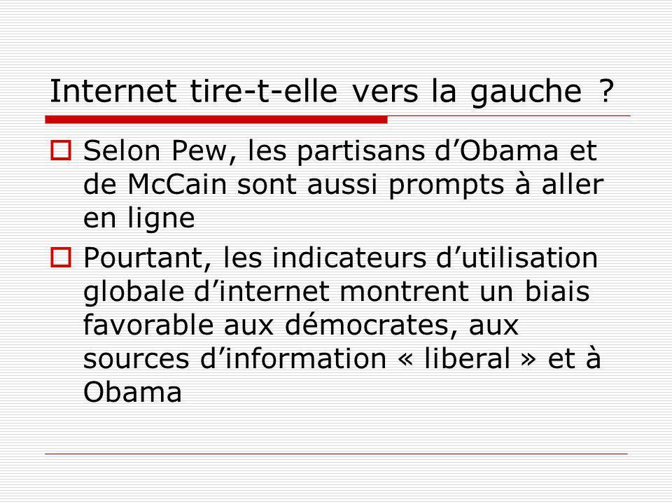 Internet tire-t-elle vers la gauche .
