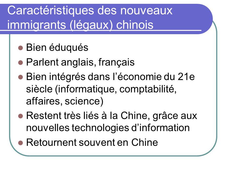 Caractéristiques des nouveaux immigrants (légaux) chinois Bien éduqués Parlent anglais, français Bien intégrés dans léconomie du 21e siècle (informati