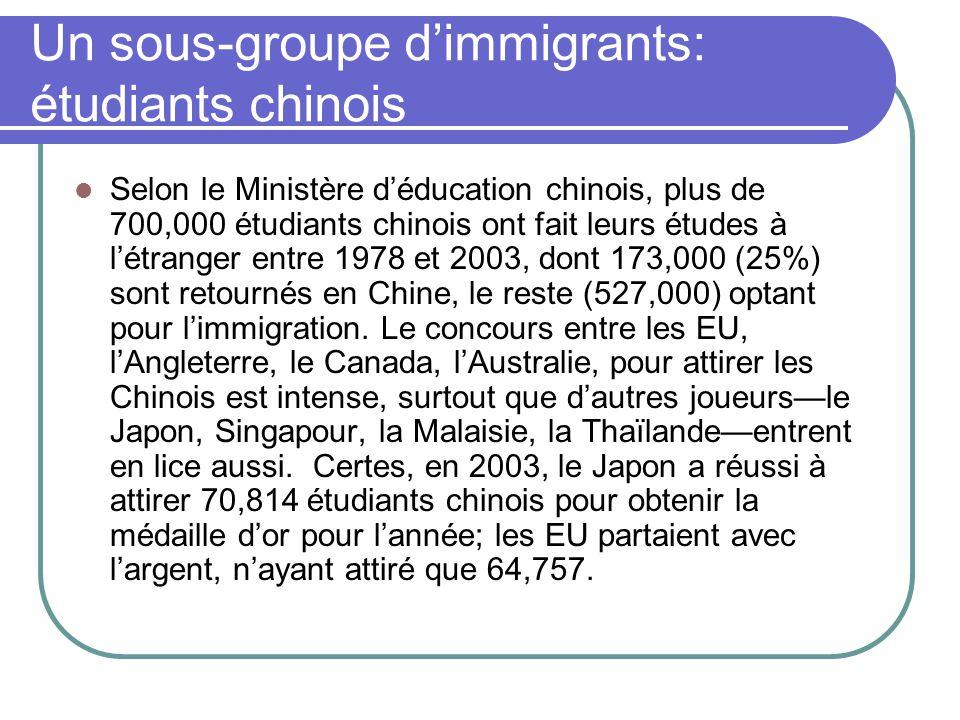 Un sous-groupe dimmigrants: étudiants chinois Selon le Ministère déducation chinois, plus de 700,000 étudiants chinois ont fait leurs études à létrang