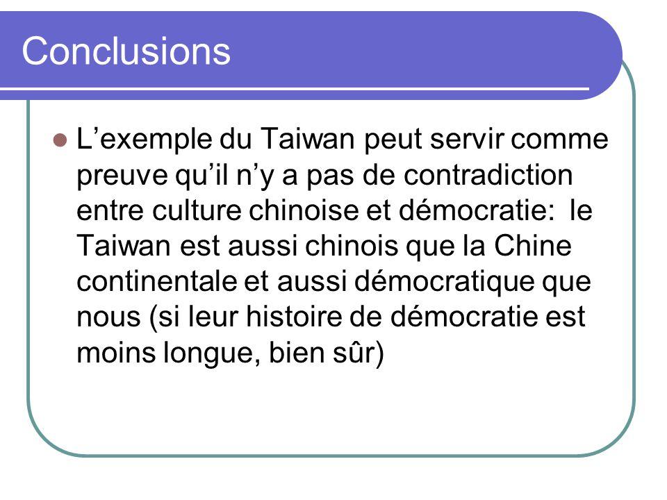 Conclusions Lexemple du Taiwan peut servir comme preuve quil ny a pas de contradiction entre culture chinoise et démocratie: le Taiwan est aussi chino