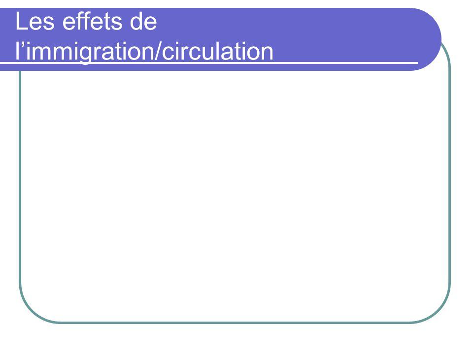 Les effets de limmigration/circulation