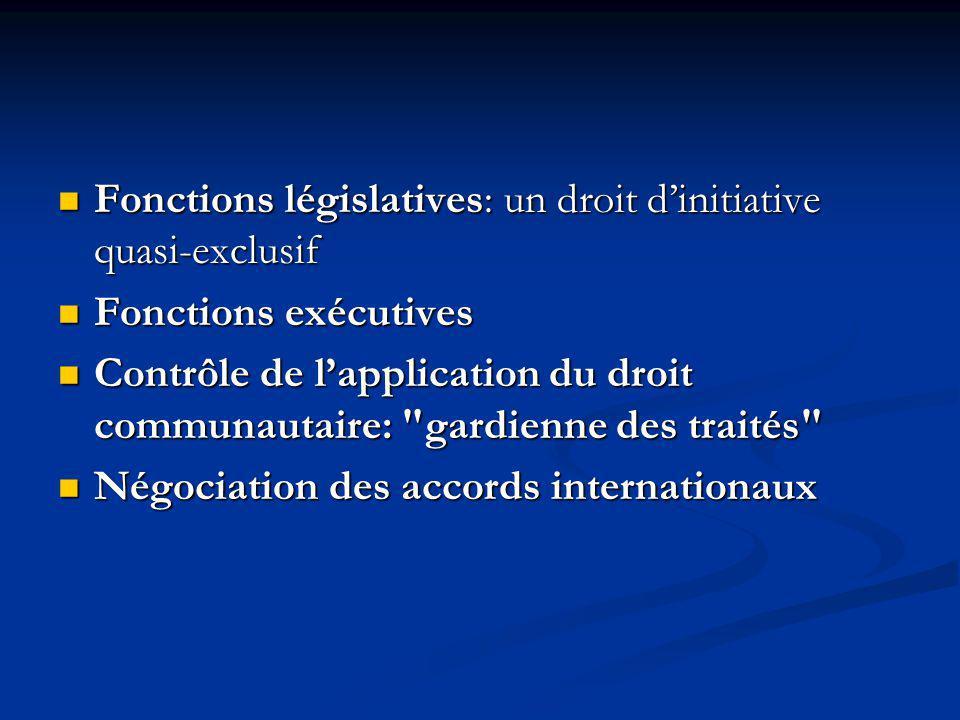 Fonctions législatives: un droit dinitiative quasi-exclusif Fonctions législatives: un droit dinitiative quasi-exclusif Fonctions exécutives Fonctions