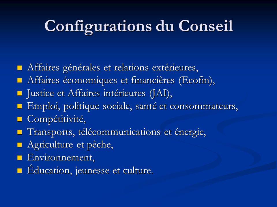 Configurations du Conseil Affaires générales et relations extérieures, Affaires générales et relations extérieures, Affaires économiques et financière