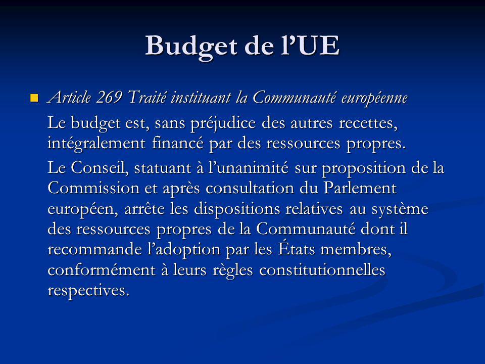 Budget de lUE Article 269 Traité instituant la Communauté européenne Article 269 Traité instituant la Communauté européenne Le budget est, sans préjud