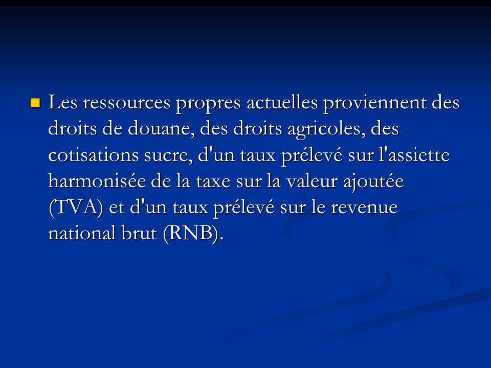 Les ressources propres actuelles proviennent des droits de douane, des droits agricoles, des cotisations sucre, d'un taux prélevé sur l'assiette harmo