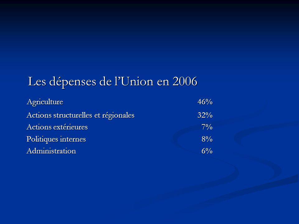 Les dépenses de lUnion en 2006 Les dépenses de lUnion en 2006 Agriculture 46% Agriculture 46% Actions structurelles et régionales 32% Actions structur