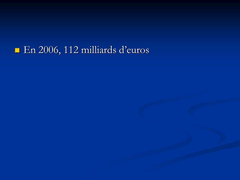 En 2006, 112 milliards deuros En 2006, 112 milliards deuros