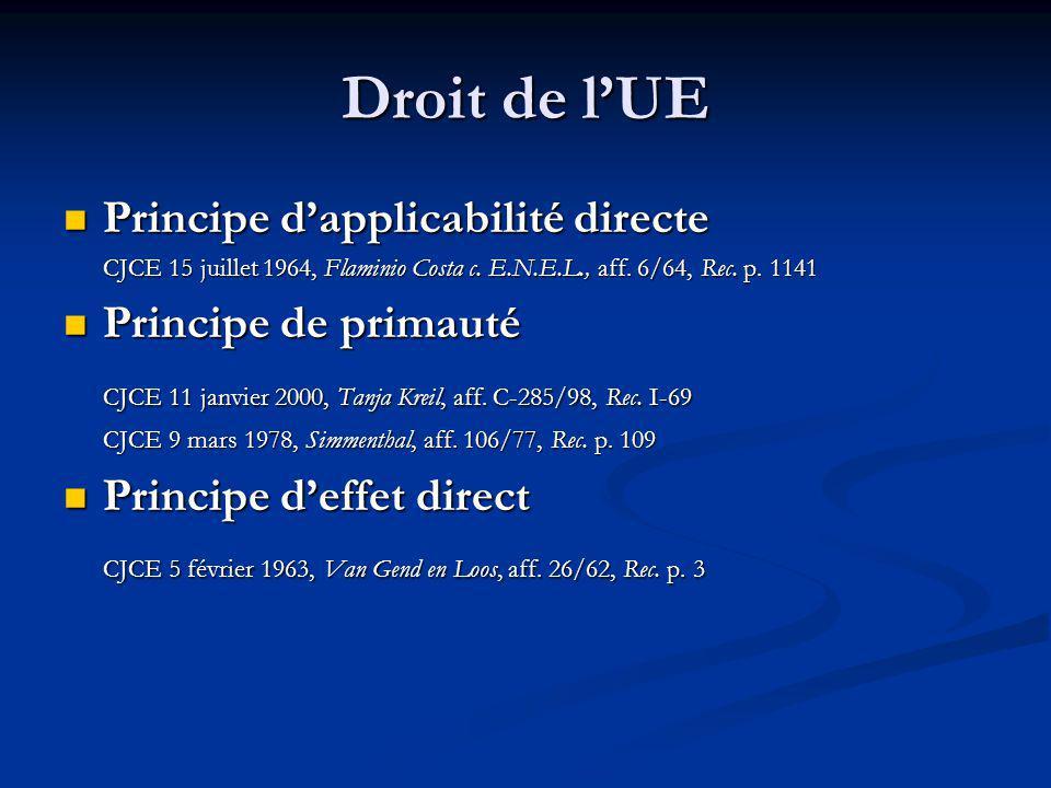 Droit de lUE Principe dapplicabilité directe Principe dapplicabilité directe CJCE 15 juillet 1964, Flaminio Costa c. E.N.E.L., aff. 6/64, Rec. p. 1141