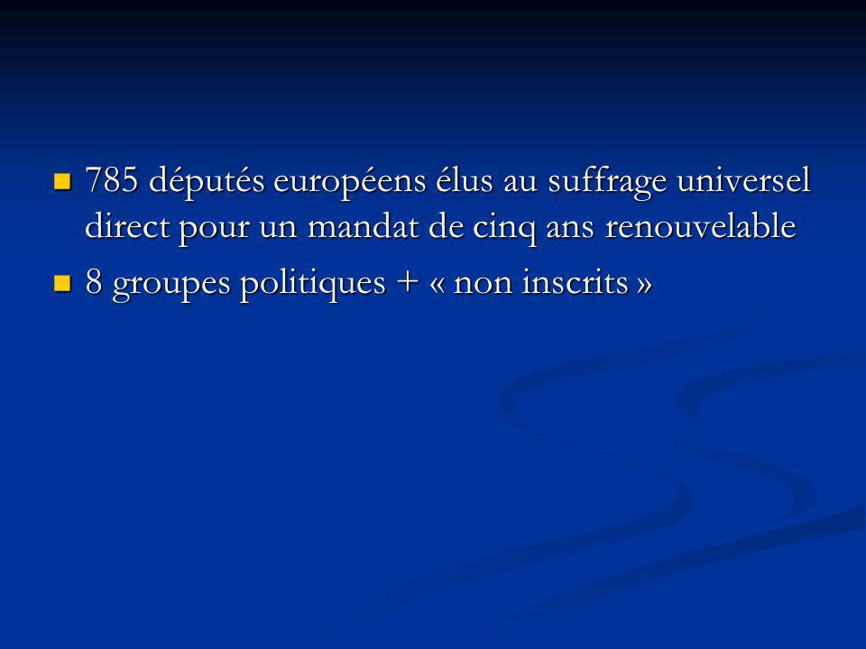 785 députés européens élus au suffrage universel direct pour un mandat de cinq ans renouvelable 785 députés européens élus au suffrage universel direc