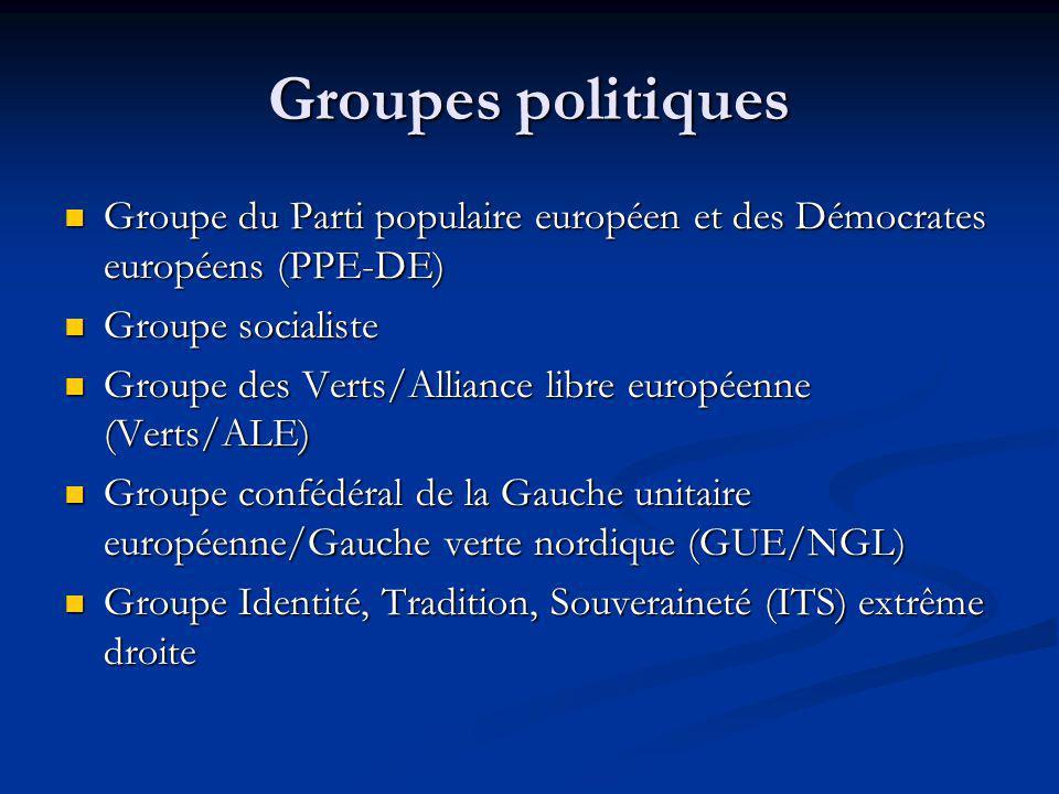 Groupes politiques Groupe du Parti populaire européen et des Démocrates européens (PPE-DE) Groupe du Parti populaire européen et des Démocrates europé