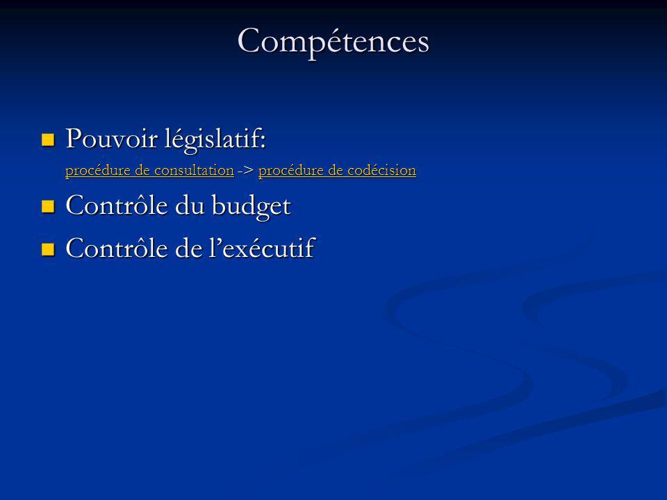 Compétences Pouvoir législatif: Pouvoir législatif: procédure de consultationprocédure de consultation -> procédure de codécision procédure de codécis