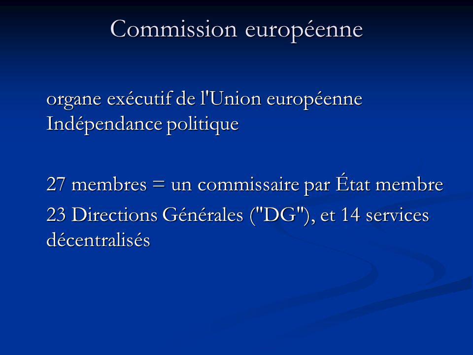 Commission européenne organe exécutif de l'Union européenne Indépendance politique 27 membres = un commissaire par État membre 23 Directions Générales