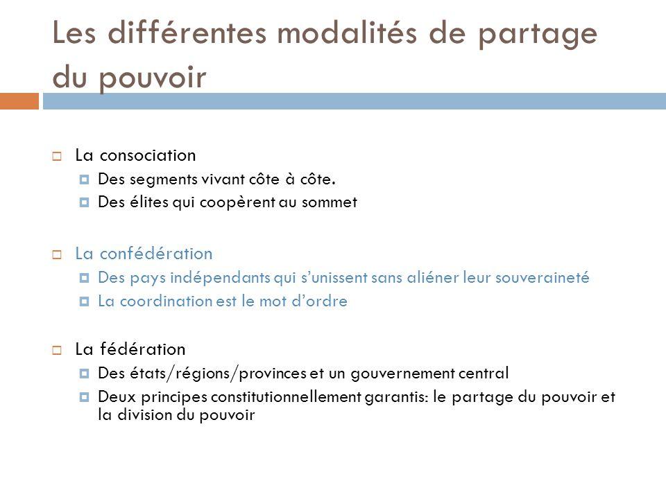Les différentes modalités de partage du pouvoir La consociation Des segments vivant côte à côte.