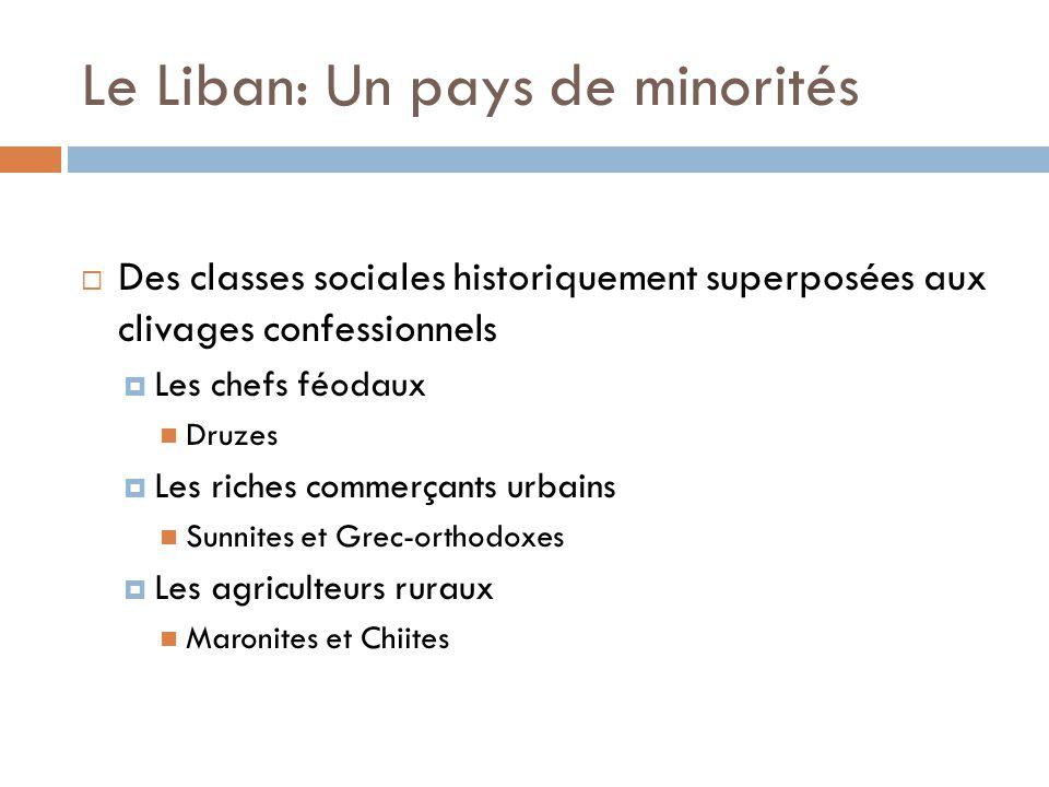 Le Liban: Un pays de minorités Des classes sociales historiquement superposées aux clivages confessionnels Les chefs féodaux Druzes Les riches commerçants urbains Sunnites et Grec-orthodoxes Les agriculteurs ruraux Maronites et Chiites
