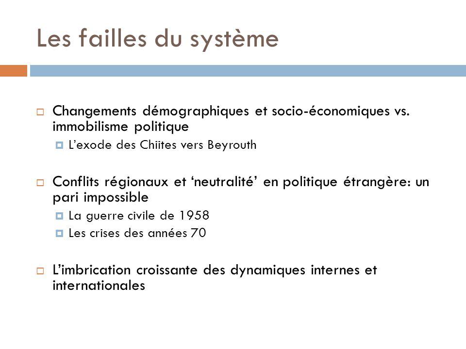 Les failles du système Changements démographiques et socio-économiques vs.