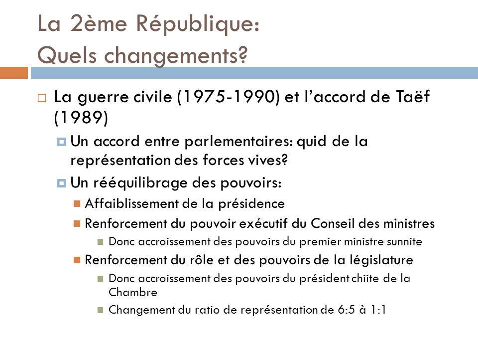 La 2ème République: Quels changements.