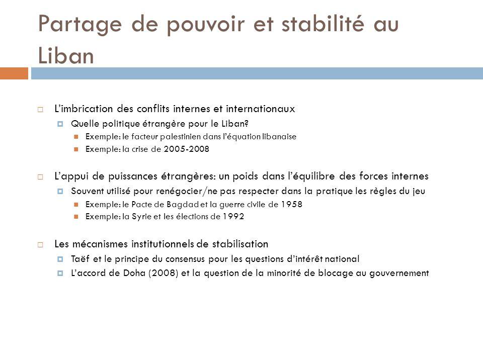 Partage de pouvoir et stabilité au Liban Limbrication des conflits internes et internationaux Quelle politique étrangère pour le Liban.