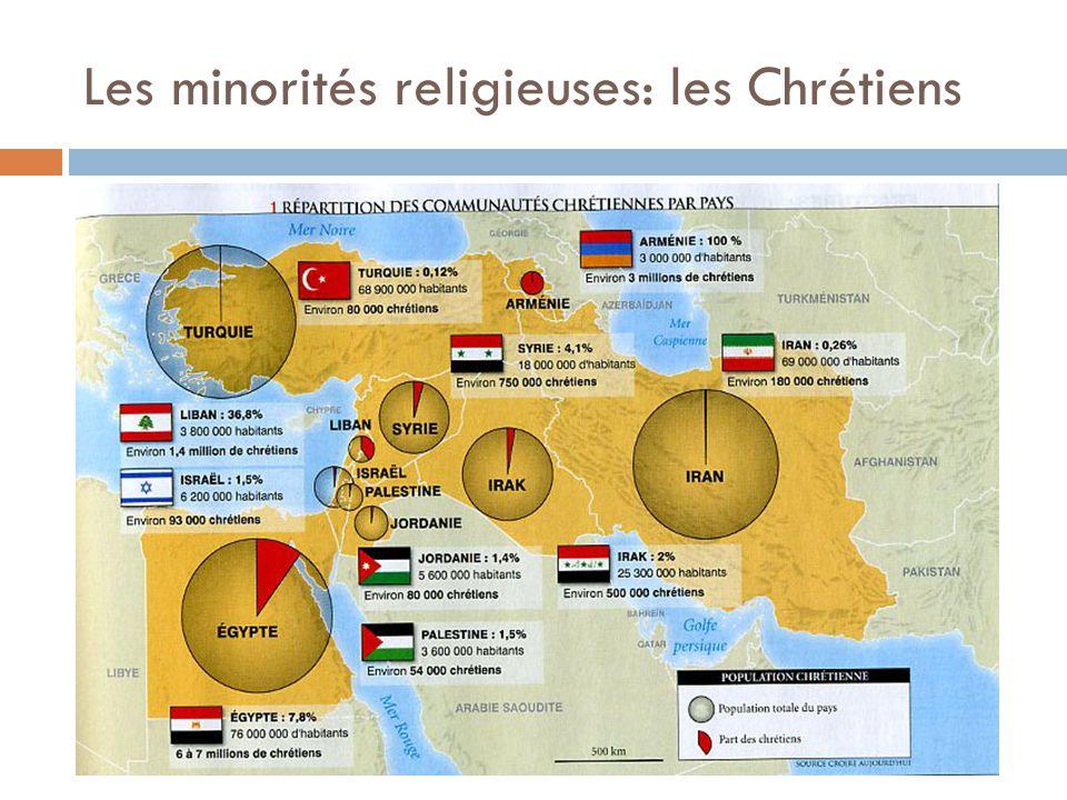 Les minorités religieuses: les Chrétiens