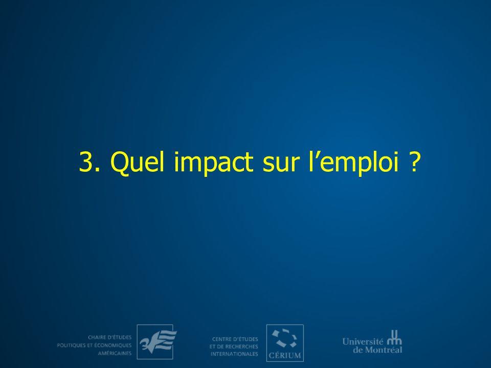 3. Quel impact sur lemploi