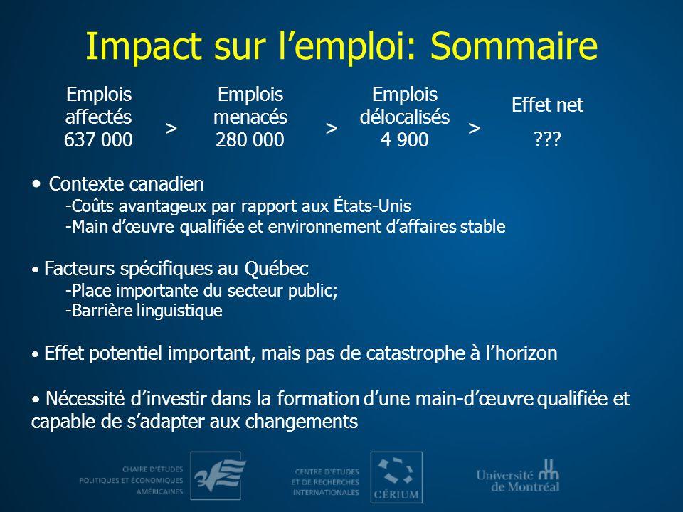 Impact sur lemploi: Sommaire Emplois affectés 637 000 > Emplois menacés 280 000 > Emplois délocalisés 4 900 > Effet net .