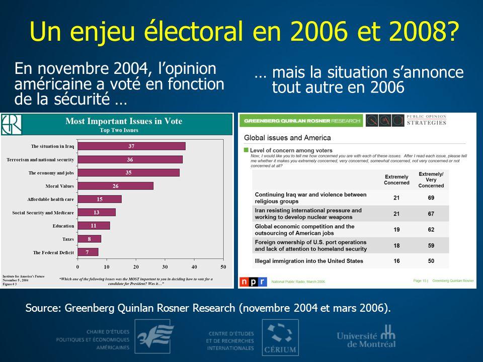 Un enjeu électoral en 2006 et 2008.