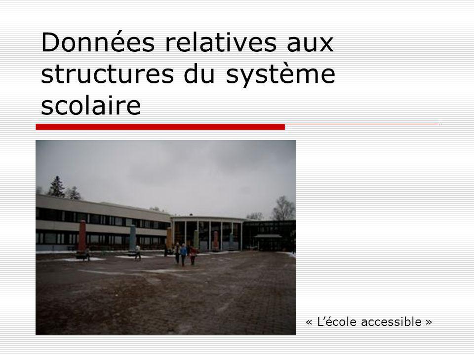 Données relatives aux structures du système scolaire « Lécole accessible »